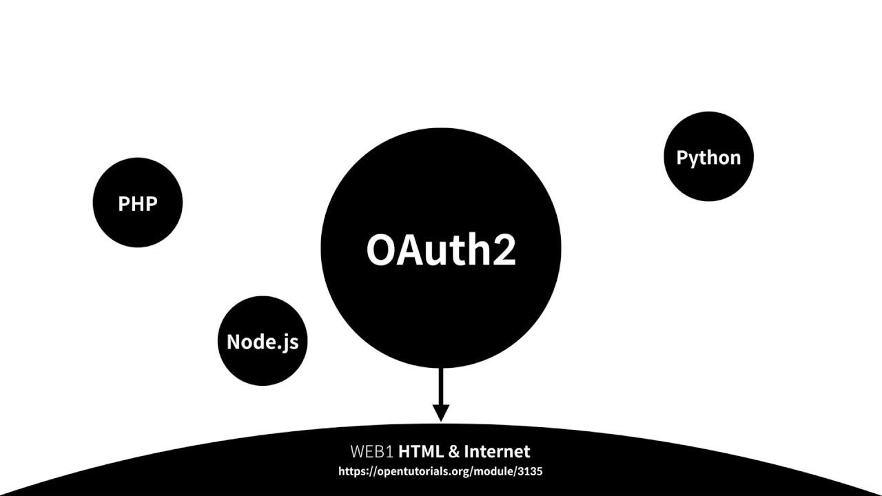 WEB2 - OAuth 2 0 - 생활코딩