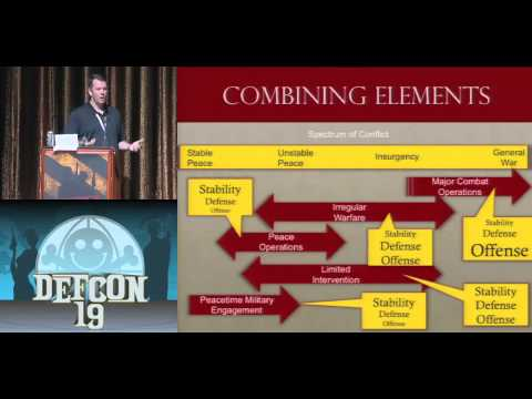 DEF CON 19 - Christopher Cleary - Operational Use of Offensive Cyber
