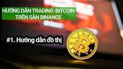 Hướng dẫn trading Bitcoin/Altcoin trên sàn Binance phần 1 - Hướng dẫn đồ thị