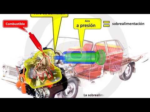 INTRODUCCIÓN A LA TECNOLOGÍA DEL AUTOMÓVIL - Módulo 7 (1/14)