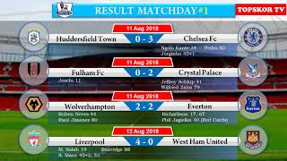 Result Premier League Matchday 1 , Standing Table & Topskor EPL 2018