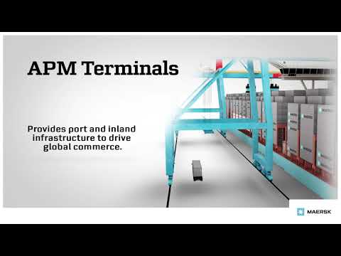 A.P. Moller - Maersk – Transport & Logistics