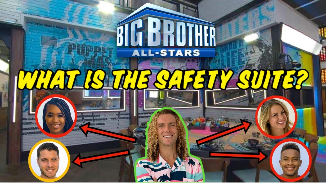 Big Brother Spoilers: Why One Nominee May Be More Dangerous ...
