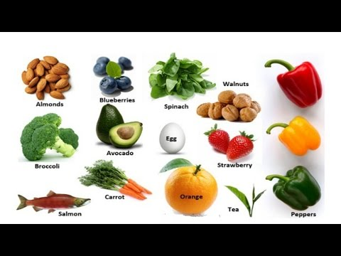 keto-diet-food-list-&-vegetarianism-|-what-to-eat-and-what-not-to?-|-ranju-n