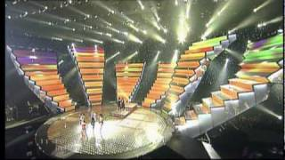 Eurovision FYR Macedonia Entries 2000-2010 Recap