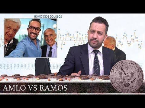 AMLO VS RAMOS - EL PULSO DE LA REPÚBLICA