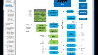 лекция 321. Введение в микроконтроллеры(Atmega-8)