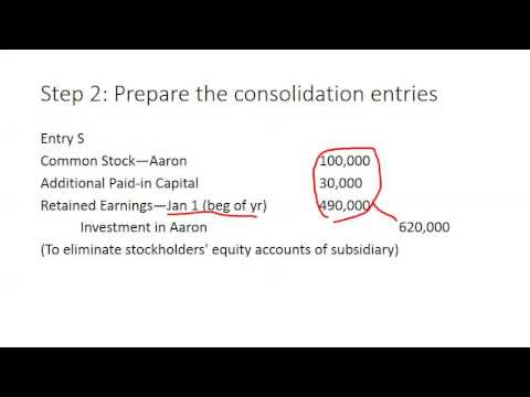 Consolidations Subsequent to Acquisition Date