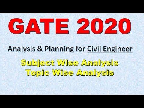 GATE 2020 Planning