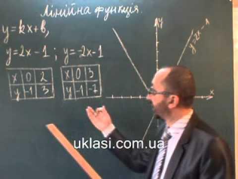 Лінійна функція 7 клас
