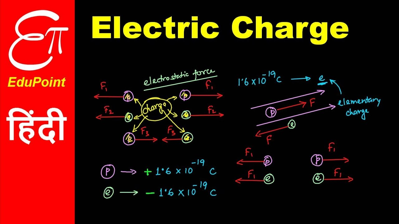 electric charge video in hindi edupoint