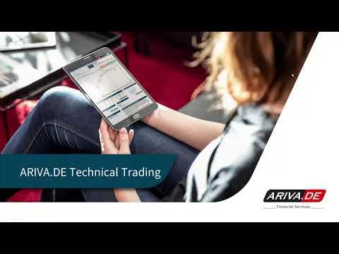 Technical Trading   –  DAX mit aktueller Longchance