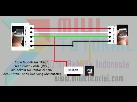 Tutorial Cara Mudah Bikin Deep Flash Cable DFC Xiaomi Bahasa Indonesia