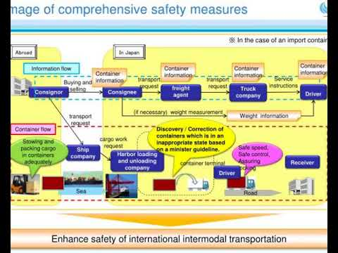 33rd apec tpt wg october 2010 safety policy division road transport bureau