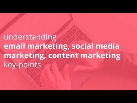 understanding email marketing, social media marketing, content marketing key points thumbnail