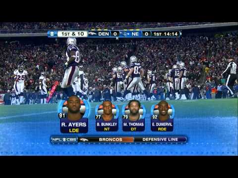 NFL on CBS - 2011 Broncos vs Patriots - Player Lineups