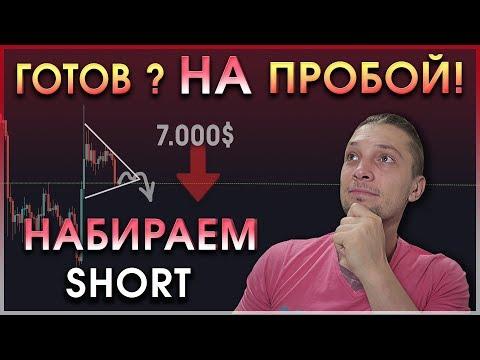📊Прогноз криптовалюты BTCusd (btc), 💬анализ цены биткоина, ☑️курс криптовалют и обзор Bitcoin Bch