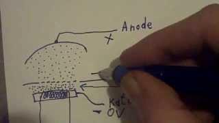 Wie funktioniert eine Elektronenröhre (Röhrentriode)? - eflose #30
