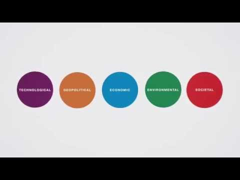 Global Risks 2014 Report Wharton Risk Center