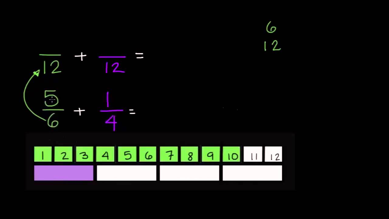 Suma Visual De Fracciones 5 6 1 4 Video Khan Academy