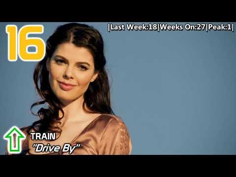 Deutsche / German Radio Charts - Woche / Week 31-2012