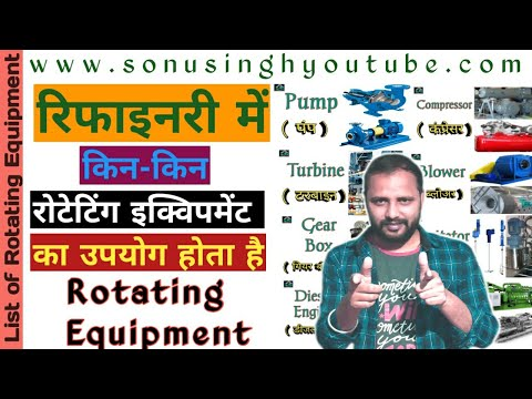 Types Of Rotating Equipments | Rotating Equipment In Oil And Gas Industry|List Of Rotating Equipment