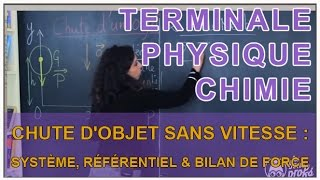 Chute d'objet sans vitesse 1 : système, référentiel & bilan - Physique Terminale - Les Bons Profs