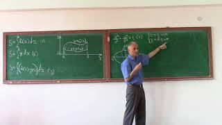 Вычисление площадей определённым интегралом