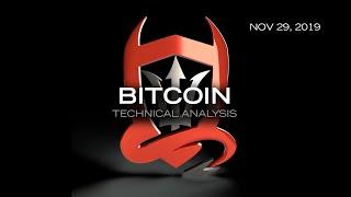 Bitcoin Technical Analysis (BTC/USD) : Bitcoin Yule Log..?  [11.29.2019]
