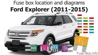 Fuse box location and diagrams: Ford Explorer (2011-2015) - YouTube | 2015 Ford Explorer Fuse Diagram |  | YouTube