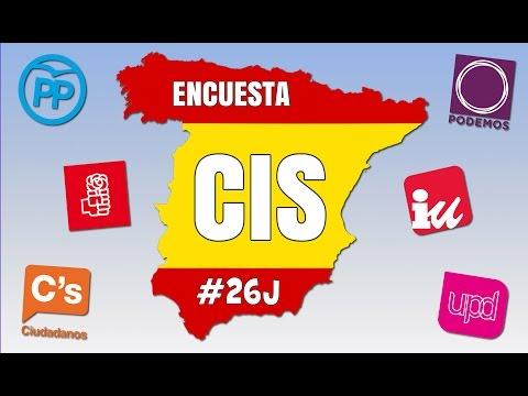 Como se hace una Encuesta del CIS: Intención de Voto (#26J)