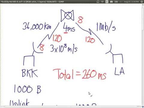 Transmission and Propagation Delay (ITS323, Lecture 5, 2014)