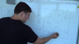 Задача №21. Алгебра 7 класс Макарычев.