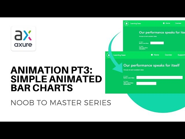 Animation pt3: Animating in Bar Charts | Axure RP: Noob to Master Ep19
