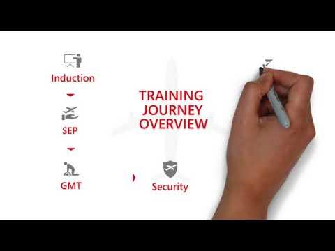 MK630 - Service Marketing - group6 - Best Practice - Emirates