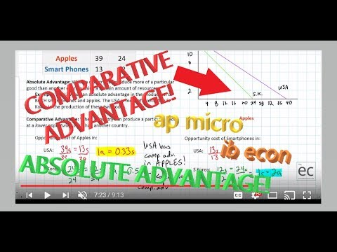 Determining Absolute and Comparative Advantage