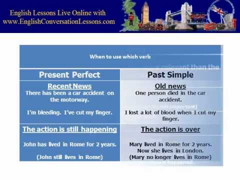 Past Simple Past Perfect Test - 294 free present perfect