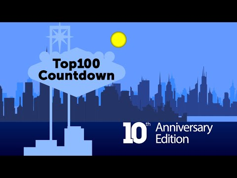 BrandZ Top 100 Most Valuable Global Brands 2015 - Countdown