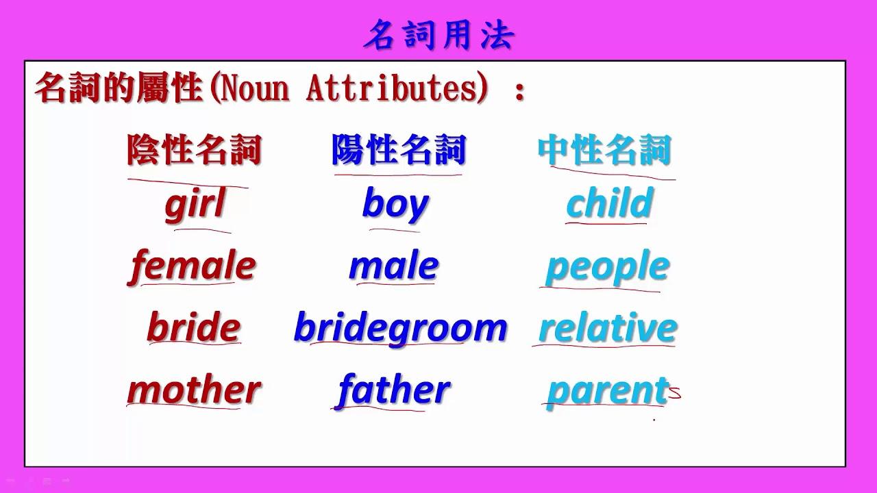 英文基礎文法 96 - 名詞用法 (English Basic Grammar - Nouns) - YouTube