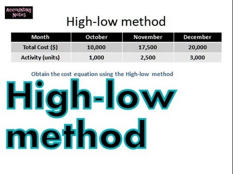 High-low method example - How to calculate variable cost, fixed cost using high-low method