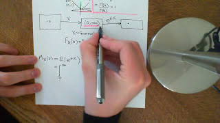 Moment Generating Function of Gamma Distribution Part 1