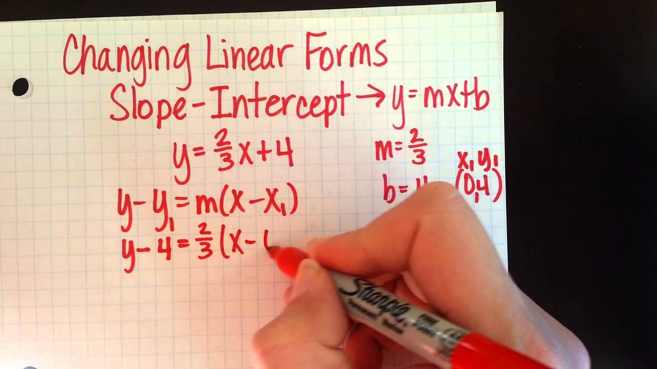 point slope form convert to slope intercept  Changing Linear Forms - Slope-Intercept to point-slope and standard