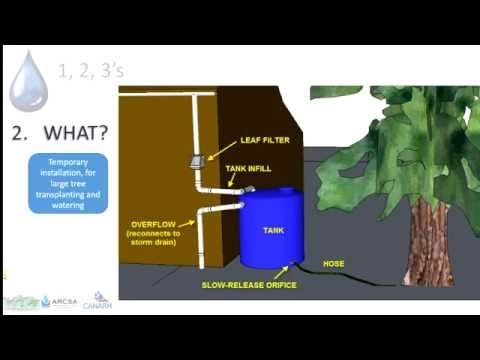 Rainwater Harvesting 1, 2, 3's - Camosun College, April 27 2016