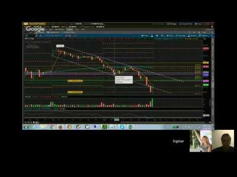 Analisis para 25 Ago 16. NYSE