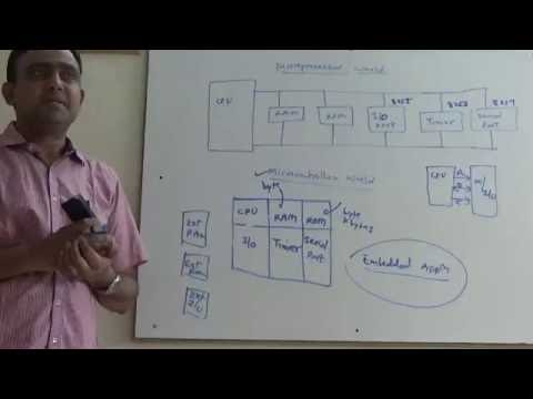 Introduction Microcontroller/Microprocessor ,Difference