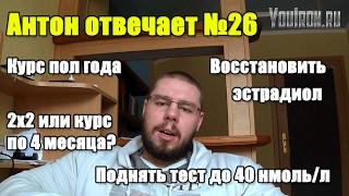 Антон Отвечает №26 КУРС ПОЛ ГОДА (ВЕСНА ЛЕТО). ПОДНЯТЬ ТЕСТОСТЕРОН