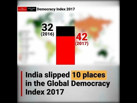 Democracy Under Threat | India fell 10 places in the Global Democracy Index over the past year