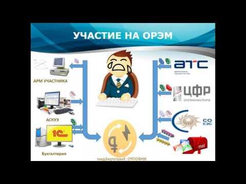 Работа в Дмитрове - 228 свежих вакансий в Дмитрове
