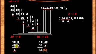 Урок №9. Примеры перевода систем счисления
