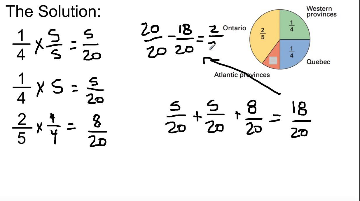Grade 8 Math: 9.1- Adding and Subtracting Fractions Less